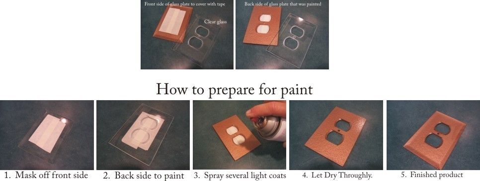 Painting instructions for Clear glass switch plates