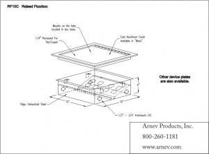 AP-RF10C SERIES Floor Box